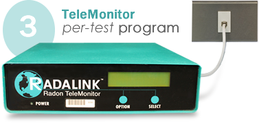 Program 1 - TeleMonitor Per Test