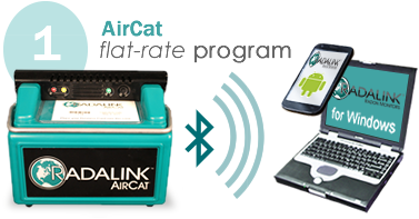 Program 1 - AirCat Flat Rate